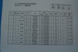 IMG_9467成年男子リード