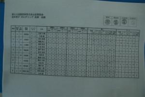 IMG_9474成年男子ボルダー決勝