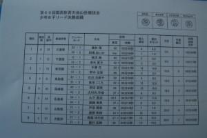 IMG_9468リード女子決勝